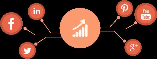 banner-socialmedia-marketing