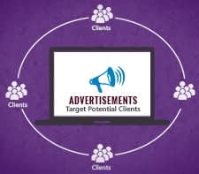 Integrated Advertising Platform